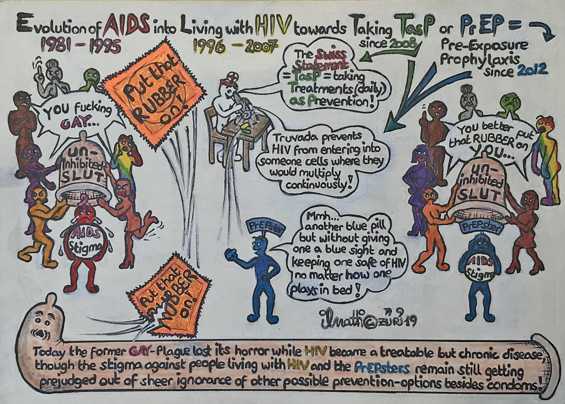 Evolution of Aids
